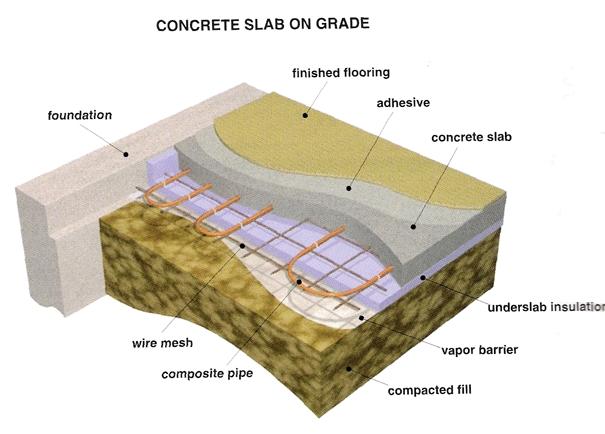 2012 february mountain architects hendricks architecture idaho - Slab vs crawl space foundation paint ...